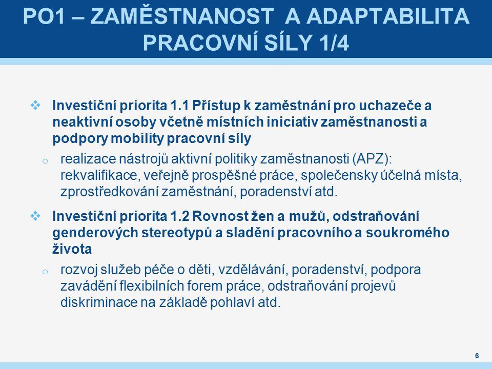 7 PO 1 - PODPORA ZAMĚSTNANOSTI A ADAPTABILITY PRACOVNÍ SÍLY 2/4 Investiční priorita 1.1 Přístup k zaměstnání pro uchazeče a neaktivní osoby Výzva č.