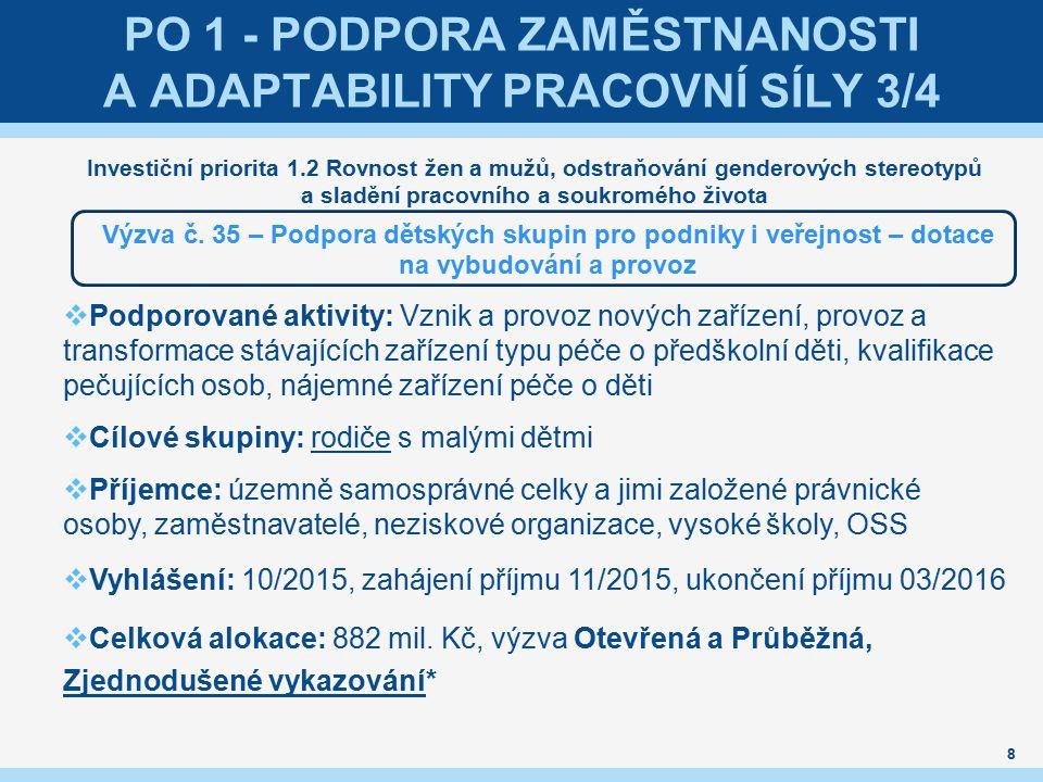 DĚKUJEME VÁM ZA POZORNOST Odbor podpory projektů (86) monika.hejzlarova@mpsv.cz jiri.prochazka@mpsv.cz Oddělení projektů CLLD (875) karel.gregor@mpsv.cz radek.kozak@mpsv.cz jiri.prochazka@mpsv.cz karel.gregor@mpsv.cz@