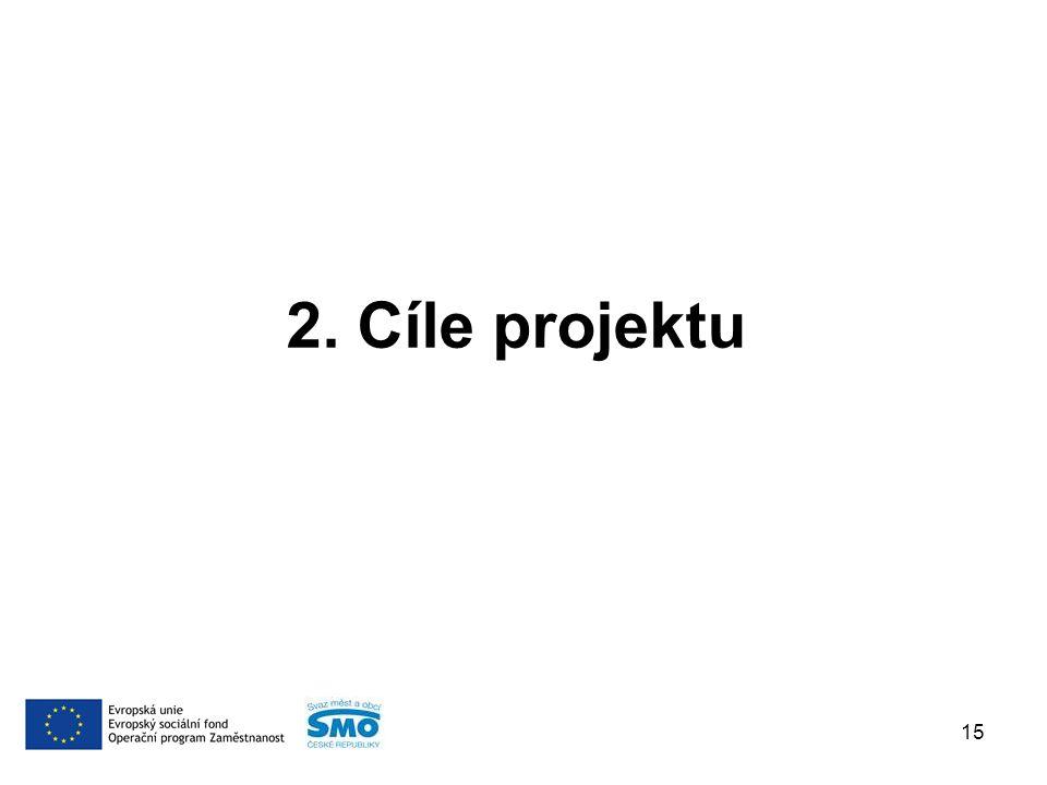 2. Cíle projektu 15