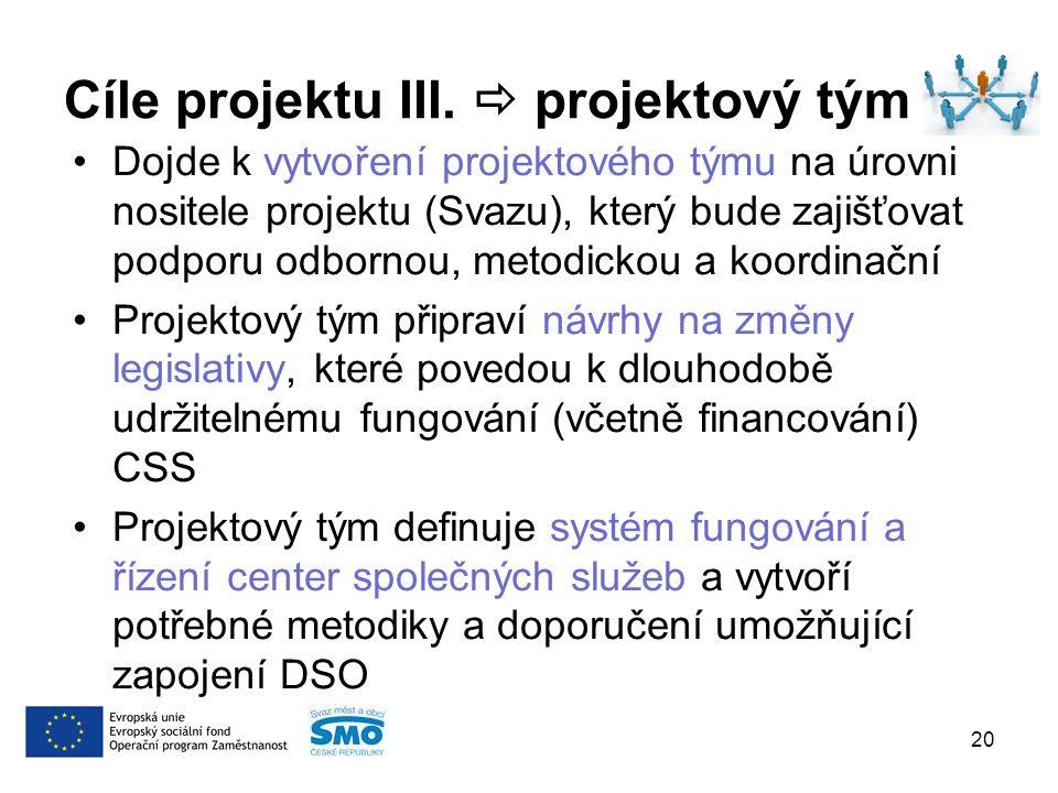 Cíle projektu III.  projektový tým Dojde k vytvoření projektového týmu na úrovni nositele projektu (Svazu), který bude zajišťovat podporu odbornou, m