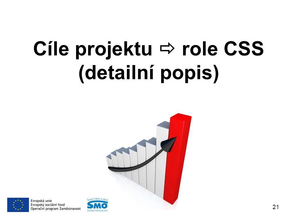 21 Cíle projektu  role CSS (detailní popis)