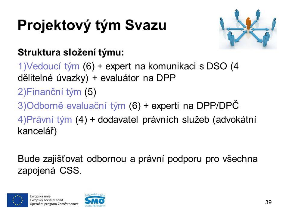 Projektový tým Svazu Struktura složení týmu: 1)Vedoucí tým (6) + expert na komunikaci s DSO (4 dělitelné úvazky) + evaluátor na DPP 2)Finanční tým (5) 3)Odborně evaluační tým (6) + experti na DPP/DPČ 4)Právní tým (4) + dodavatel právních služeb (advokátní kancelář) Bude zajišťovat odbornou a právní podporu pro všechna zapojená CSS.