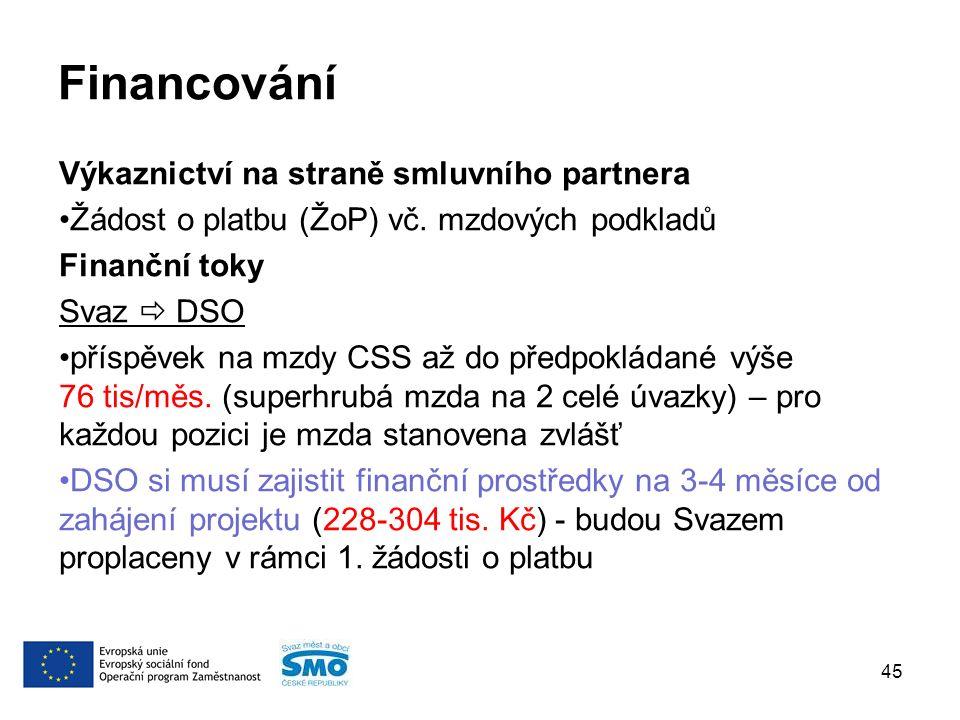 Financování Výkaznictví na straně smluvního partnera Žádost o platbu (ŽoP) vč.