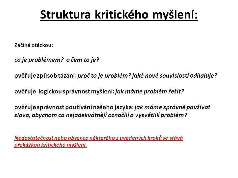Struktura kritického myšlení: Začíná otázkou: co je problémem.