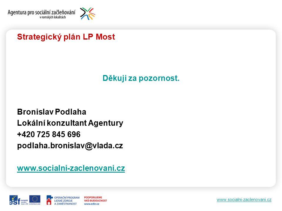 www.socialni-zaclenovani.cz Strategický plán LP Most Děkuji za pozornost.