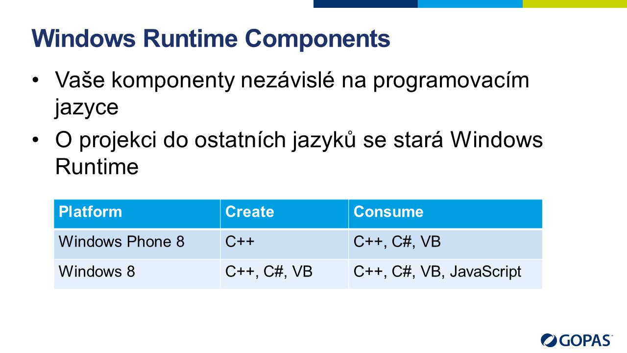 Windows Runtime Components Vaše komponenty nezávislé na programovacím jazyce O projekci do ostatních jazyků se stará Windows Runtime PlatformCreateConsume Windows Phone 8C++C++, C#, VB Windows 8C++, C#, VBC++, C#, VB, JavaScript