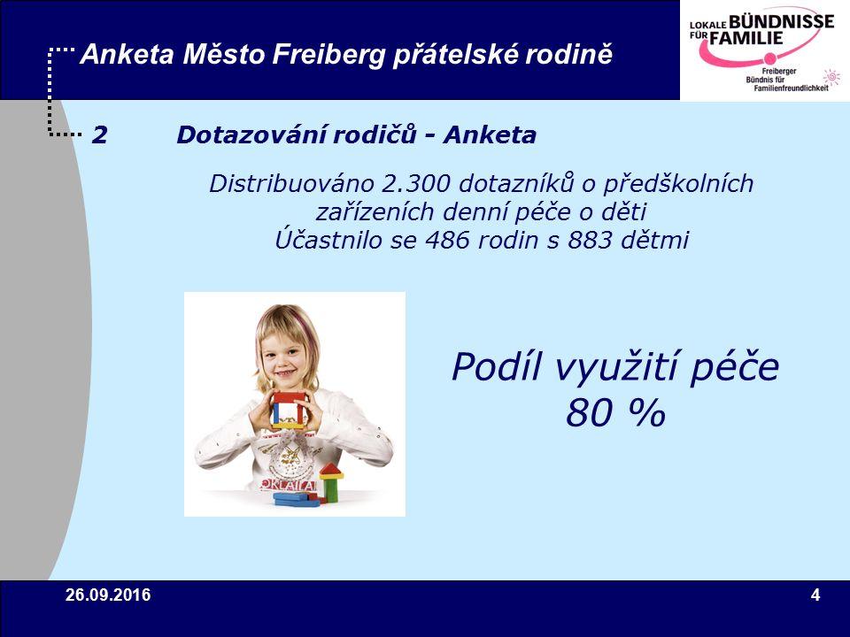 26.09.20164 2 Dotazování rodičů - Anketa Distribuováno 2.300 dotazníků o předškolních zařízeních denní péče o děti Účastnilo se 486 rodin s 883 dětmi Anketa Město Freiberg přátelské rodině Podíl využití péče 80 %