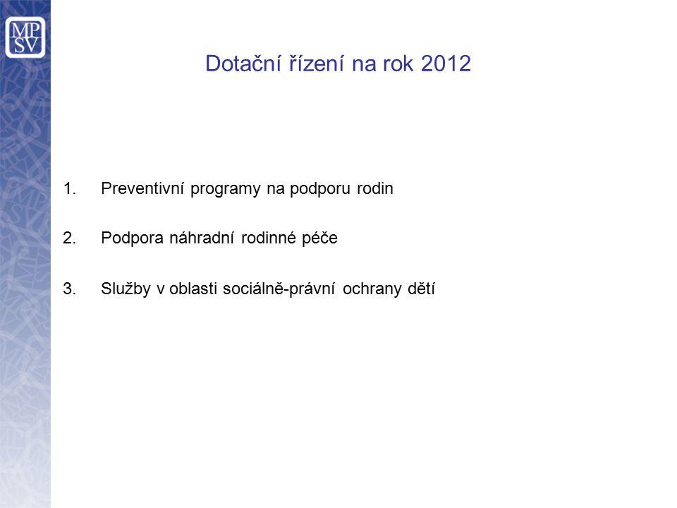 Dotační řízení na rok 2012 1.Preventivní programy na podporu rodin 2.Podpora náhradní rodinné péče 3.Služby v oblasti sociálně-právní ochrany dětí