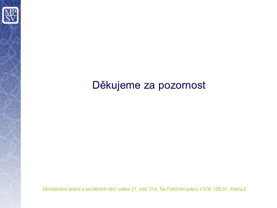 Děkujeme za pozornost Ministerstvo práce a sociálních věcí, odbor 21, odd. 214, Na Poříčním právu 1/376, 128 01, Praha 2.
