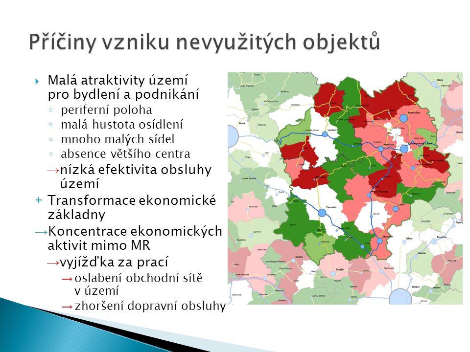  Malá atraktivity území pro bydlení a podnikání ◦ periferní poloha ◦ malá hustota osídlení ◦ mnoho malých sídel ◦ absence většího centra → nízká efek