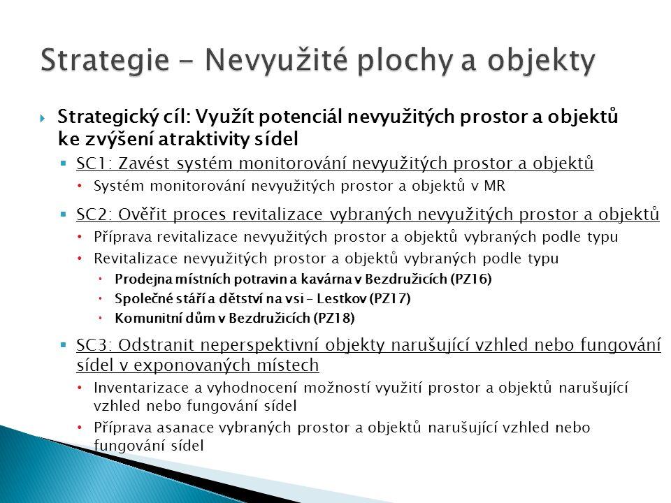  Strategický cíl: Využít potenciál nevyužitých prostor a objektů ke zvýšení atraktivity sídel  SC1: Zavést systém monitorování nevyužitých prostor a