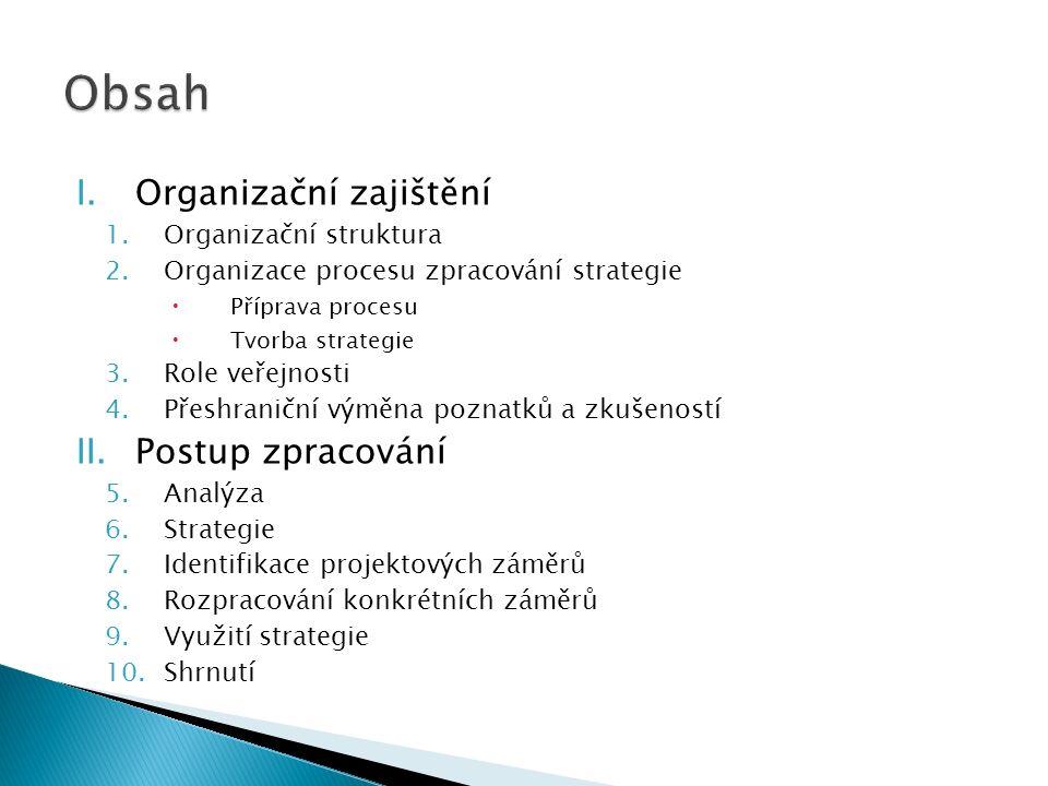 I.Organizační zajištění 1.Organizační struktura 2.Organizace procesu zpracování strategie  Příprava procesu  Tvorba strategie 3.Role veřejnosti 4.Přeshraniční výměna poznatků a zkušeností II.Postup zpracování 5.Analýza 6.Strategie 7.Identifikace projektových záměrů 8.Rozpracování konkrétních záměrů 9.Využití strategie 10.Shrnutí