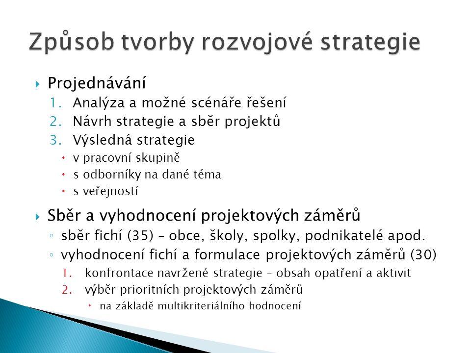  Projednávání 1.Analýza a možné scénáře řešení 2.Návrh strategie a sběr projektů 3.Výsledná strategie  v pracovní skupině  s odborníky na dané téma