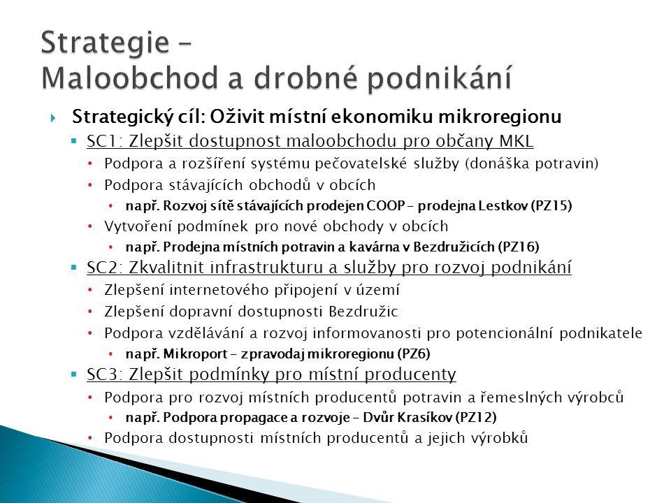  Strategický cíl: Oživit místní ekonomiku mikroregionu  SC1: Zlepšit dostupnost maloobchodu pro občany MKL Podpora a rozšíření systému pečovatelské služby (donáška potravin) Podpora stávajících obchodů v obcích např.