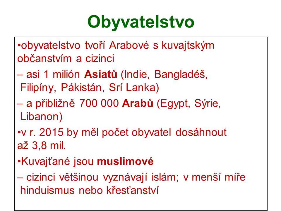 Obyvatelstvo obyvatelstvo tvoří Arabové s kuvajtským občanstvím a cizinci – asi 1 milión Asiatů (Indie, Bangladéš, Filipíny, Pákistán, Srí Lanka) – a přibližně 700 000 Arabů (Egypt, Sýrie, Libanon) v r.