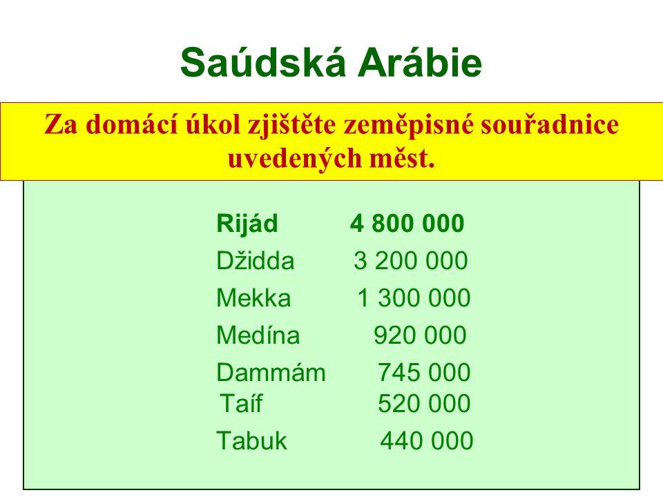 Saúdská Arábie 2 240 000 km 2 26 130 000 obyvatel Rijád 4 800 000 Džidda 3 200 000 Mekka 1 300 000 Medína 920 000 Dammám 745 000 Taíf 520 000 Tabuk 440 000 Za domácí úkol zjištěte zeměpisné souřadnice uvedených měst.