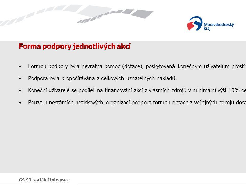 GS Síť sociální integrace Forma podpory jednotlivých akcí Formou podpory byla nevratná pomoc (dotace), poskytovaná konečným uživatelům prostřednictvím Moravskoslezského kraje z Evropského sociálního fondu a z veřejných prostředků České republiky (státního rozpočtu a rozpočtu kraje).