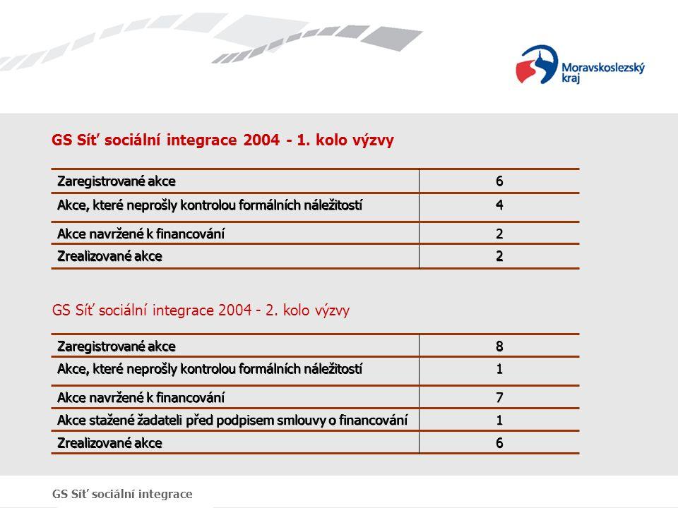 GS Síť sociální integrace GS Síť sociální integrace 2004 - 1.