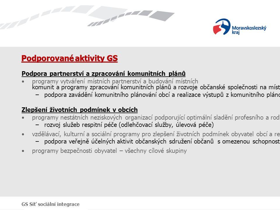 GS Síť sociální integrace Podporované aktivity GS Podpora partnerství a zpracování komunitních plánů programy vytváření místních partnerství a budování místních komunit a programy zpracování komunitních plánů a rozvoje občanské společnosti na místní úrovni –podpora zavádění komunitního plánování obcí a realizace výstupů z komunitního plánování Zlepšení životních podmínek v obcích programy nestátních neziskových organizací podporující optimální sladění profesního a rodinného života –rozvoj služeb respitní péče (odlehčovací služby, úlevová péče) vzdělávací, kulturní a sociální programy pro zlepšení životních podmínek obyvatel obcí a regionů –podpora veřejně účelných aktivit občanských sdružení občanů s omezenou schopností pohybu a orientace programy bezpečnosti obyvatel – všechny cílové skupiny