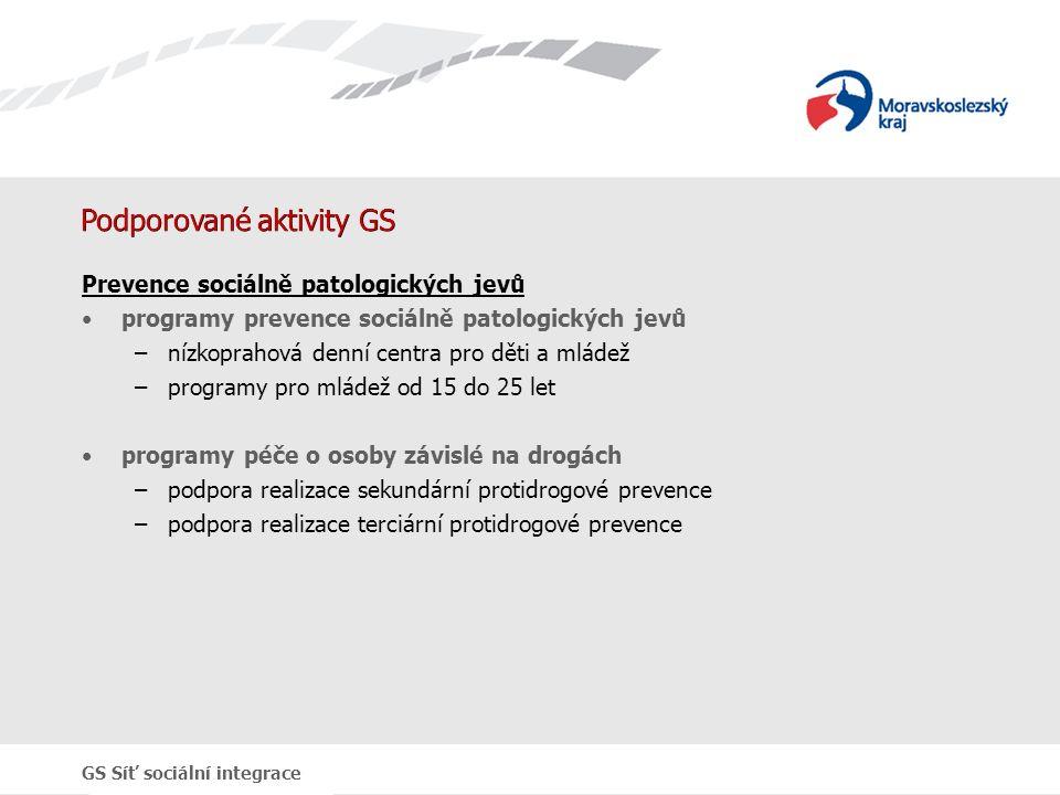 GS Síť sociální integrace Podporované aktivity GS Prevence sociálně patologických jevů programy prevence sociálně patologických jevů –nízkoprahová denní centra pro děti a mládež –programy pro mládež od 15 do 25 let programy péče o osoby závislé na drogách –podpora realizace sekundární protidrogové prevence –podpora realizace terciární protidrogové prevence