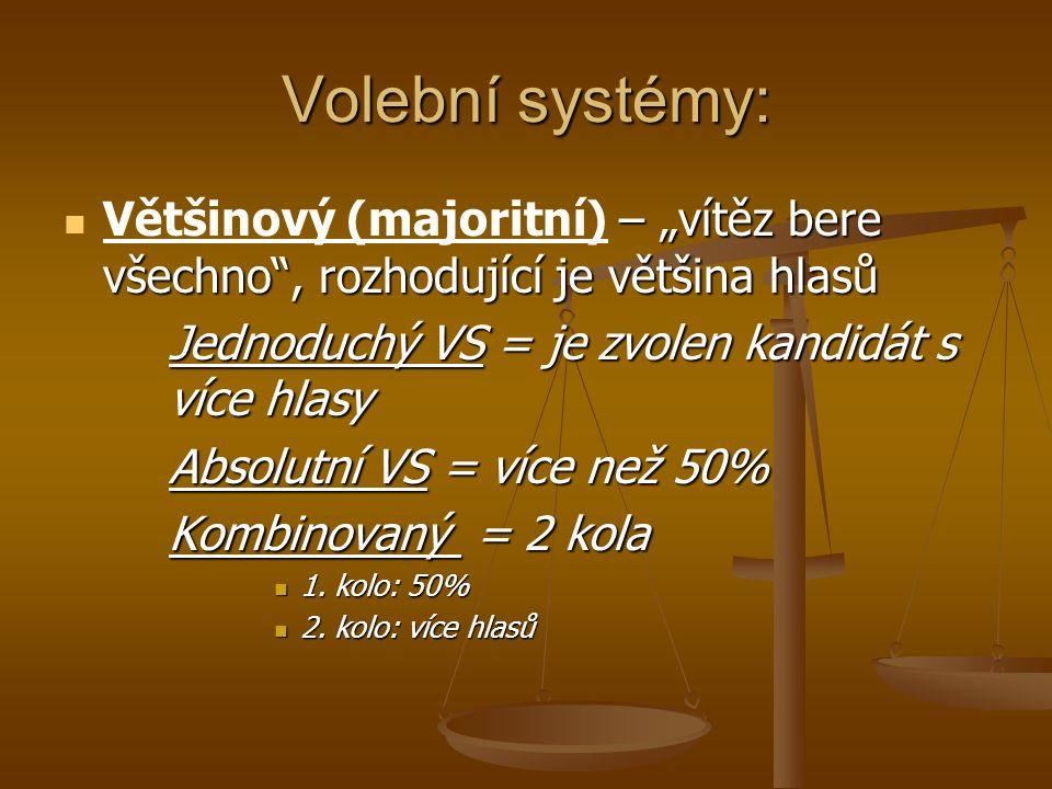 """Volební systémy: – """"vítěz bere všechno"""", rozhodující je většina hlasů Většinový (majoritní) – """"vítěz bere všechno"""", rozhodující je většina hlasů Jedno"""