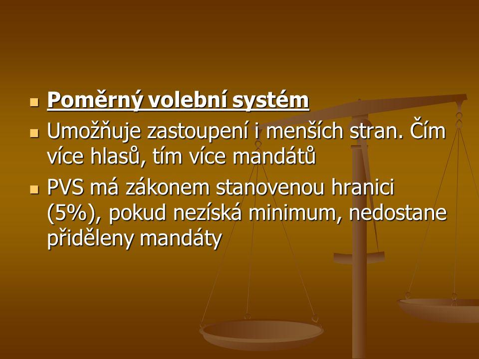 Poměrný volební systém Umožňuje zastoupení i menších stran. Čím více hlasů, tím více mandátů PVS má zákonem stanovenou hranici (5%), pokud nezíská min