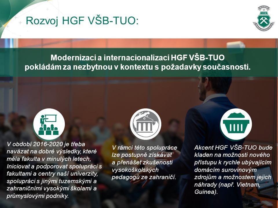 www.hgf.vsb.cz Modernizaci a internacionalizaci HGF VŠB-TUO pokládám za nezbytnou v kontextu s požadavky současnosti.