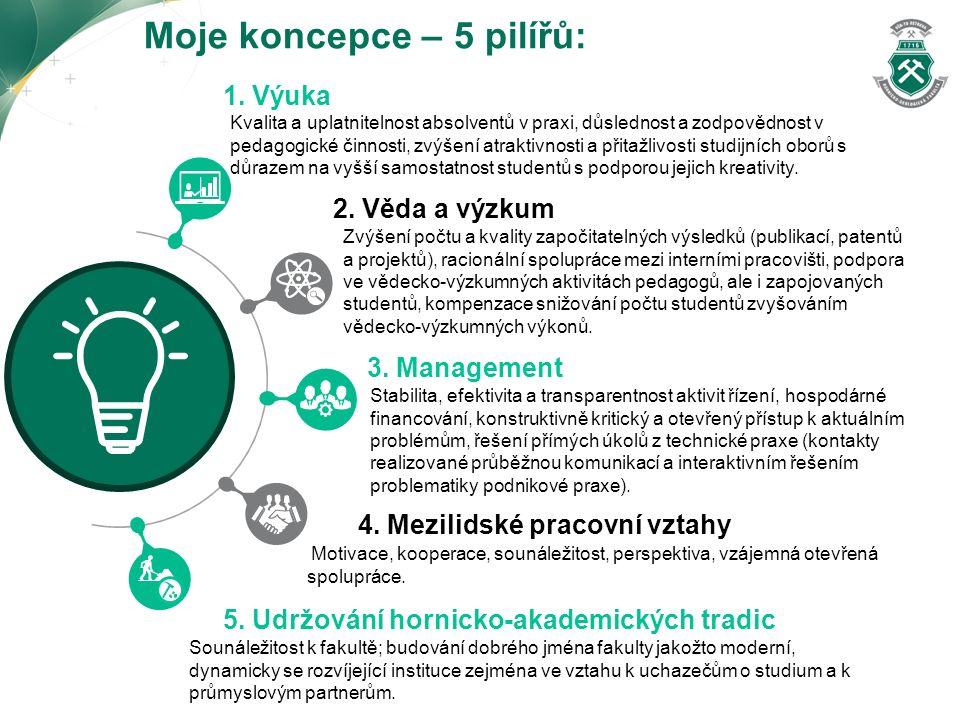 Moje koncepce – 5 pilířů: 1. Výuka 2. Věda a výzkum 3. Management 4. Mezilidské pracovní vztahy 5. Udržování hornicko-akademických tradic Kvalita a up