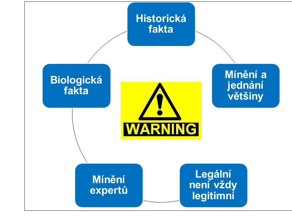 Historická fakta Mínění a jednání většiny Legální není vždy legitimní Mínění expertů Biologická fakta