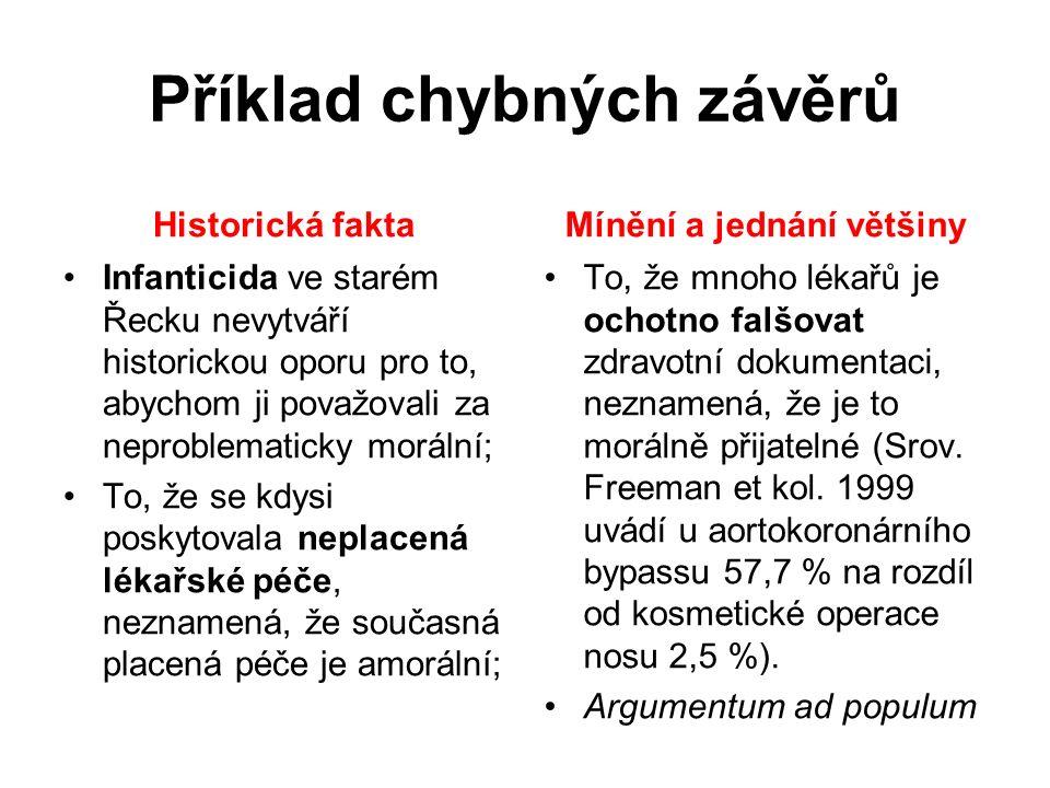 Příklad chybných závěrů Historická fakta Infanticida ve starém Řecku nevytváří historickou oporu pro to, abychom ji považovali za neproblematicky morální; To, že se kdysi poskytovala neplacená lékařské péče, neznamená, že současná placená péče je amorální; Mínění a jednání většiny To, že mnoho lékařů je ochotno falšovat zdravotní dokumentaci, neznamená, že je to morálně přijatelné (Srov.