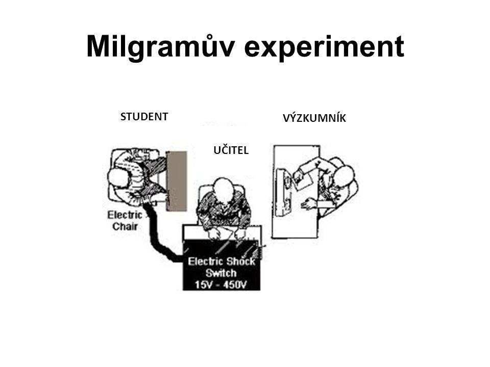 Milgramův experiment STUDENT UČITEL VÝZKUMNÍK
