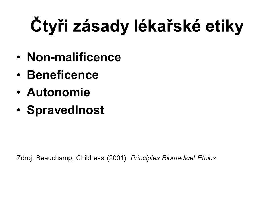 Čtyři zásady lékařské etiky Non-malificence Beneficence Autonomie Spravedlnost Zdroj: Beauchamp, Childress (2001).