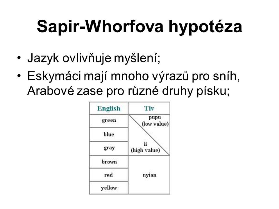 Sapir-Whorfova hypotéza Jazyk ovlivňuje myšlení; Eskymáci mají mnoho výrazů pro sníh, Arabové zase pro různé druhy písku;