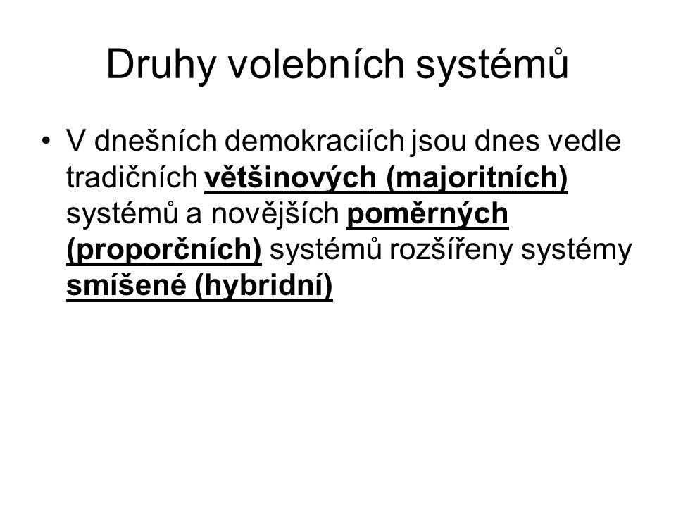 Druhy volebních systémů V dnešních demokraciích jsou dnes vedle tradičních většinových (majoritních) systémů a novějších poměrných (proporčních) systémů rozšířeny systémy smíšené (hybridní)