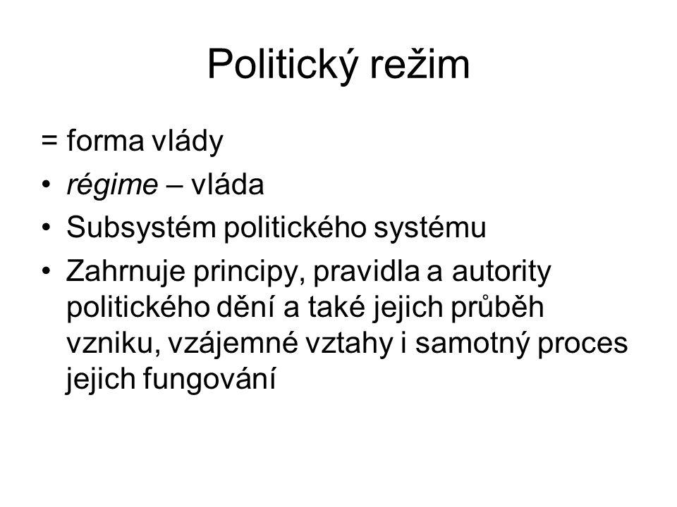 Politický režim = forma vlády régime – vláda Subsystém politického systému Zahrnuje principy, pravidla a autority politického dění a také jejich průběh vzniku, vzájemné vztahy i samotný proces jejich fungování