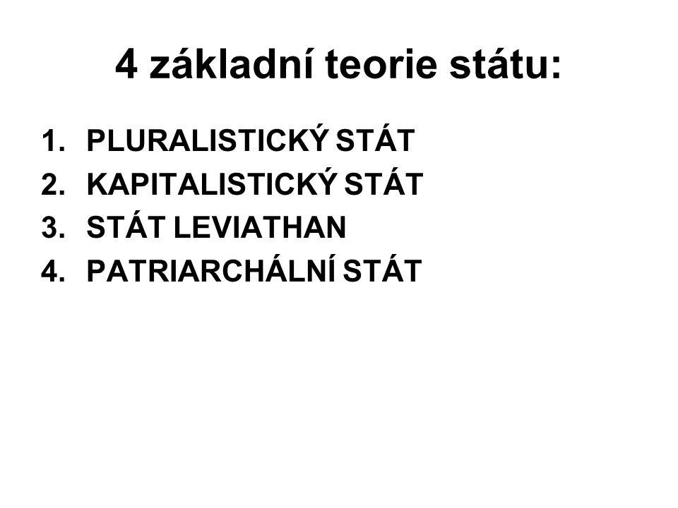 4 základní teorie státu: 1.PLURALISTICKÝ STÁT 2.KAPITALISTICKÝ STÁT 3.STÁT LEVIATHAN 4.PATRIARCHÁLNÍ STÁT