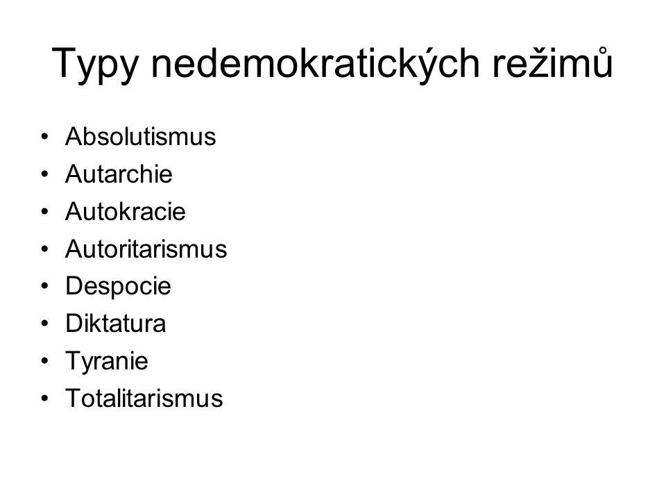 Typy nedemokratických režimů Absolutismus Autarchie Autokracie Autoritarismus Despocie Diktatura Tyranie Totalitarismus