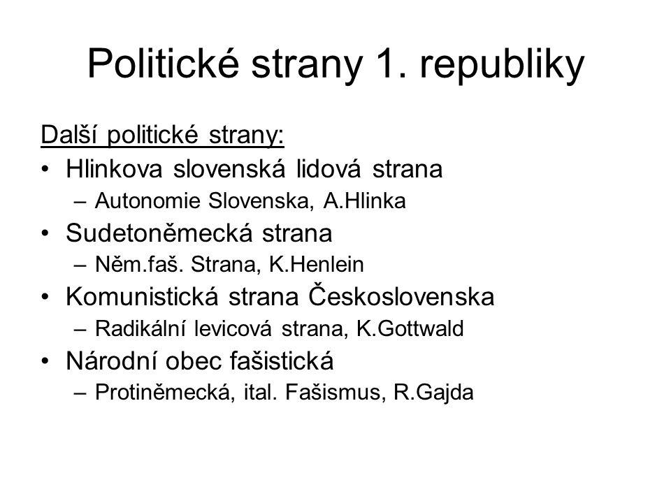 Politické strany 1.