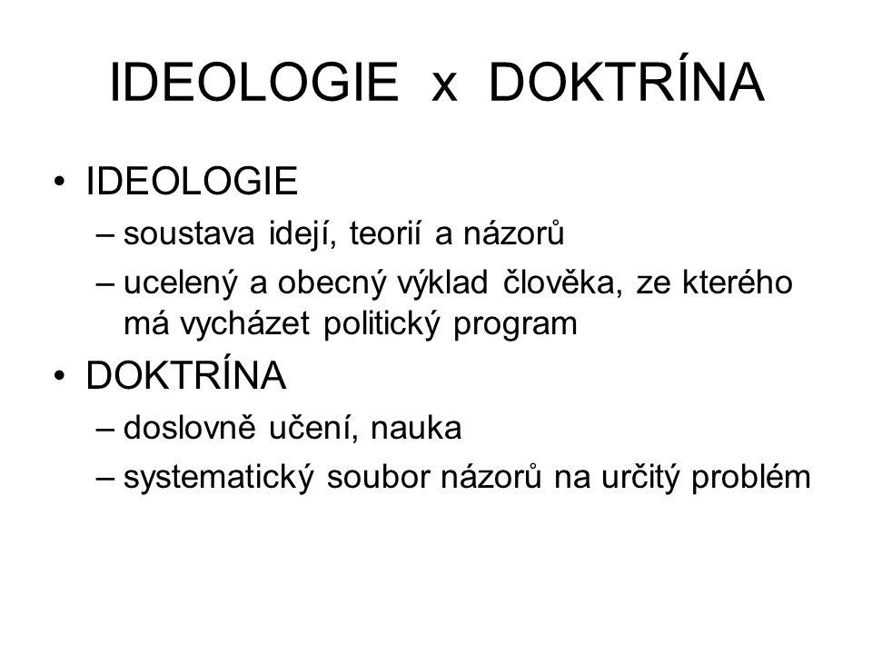 IDEOLOGIE x DOKTRÍNA IDEOLOGIE –soustava idejí, teorií a názorů –ucelený a obecný výklad člověka, ze kterého má vycházet politický program DOKTRÍNA –doslovně učení, nauka –systematický soubor názorů na určitý problém