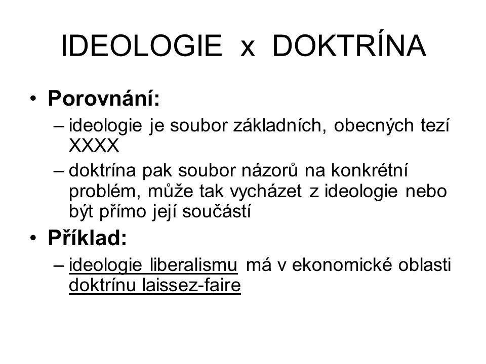 IDEOLOGIE x DOKTRÍNA Porovnání: –ideologie je soubor základních, obecných tezí XXXX –doktrína pak soubor názorů na konkrétní problém, může tak vycházet z ideologie nebo být přímo její součástí Příklad: –ideologie liberalismu má v ekonomické oblasti doktrínu laissez-faire