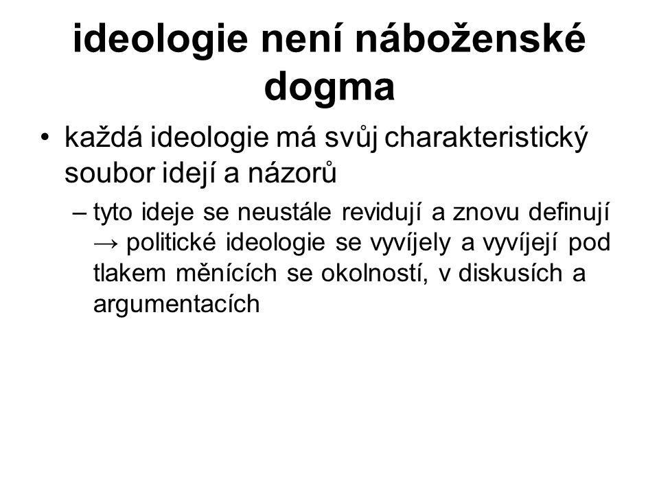 ideologie není náboženské dogma každá ideologie má svůj charakteristický soubor idejí a názorů –tyto ideje se neustále revidují a znovu definují → politické ideologie se vyvíjely a vyvíjejí pod tlakem měnících se okolností, v diskusích a argumentacích