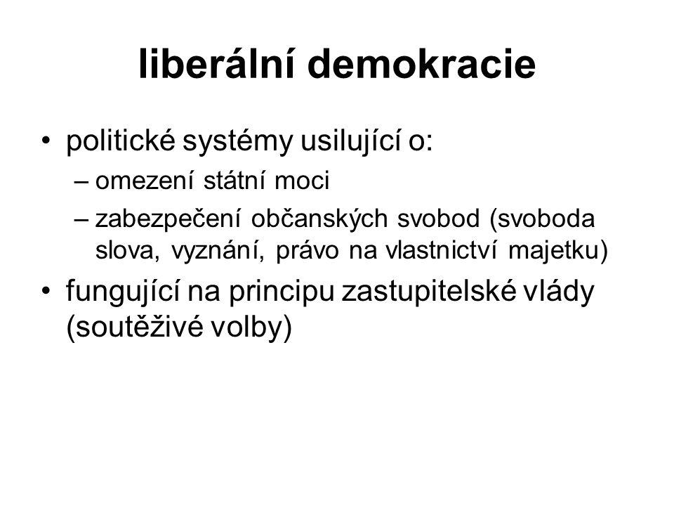 liberální demokracie politické systémy usilující o: –omezení státní moci –zabezpečení občanských svobod (svoboda slova, vyznání, právo na vlastnictví majetku) fungující na principu zastupitelské vlády (soutěživé volby)