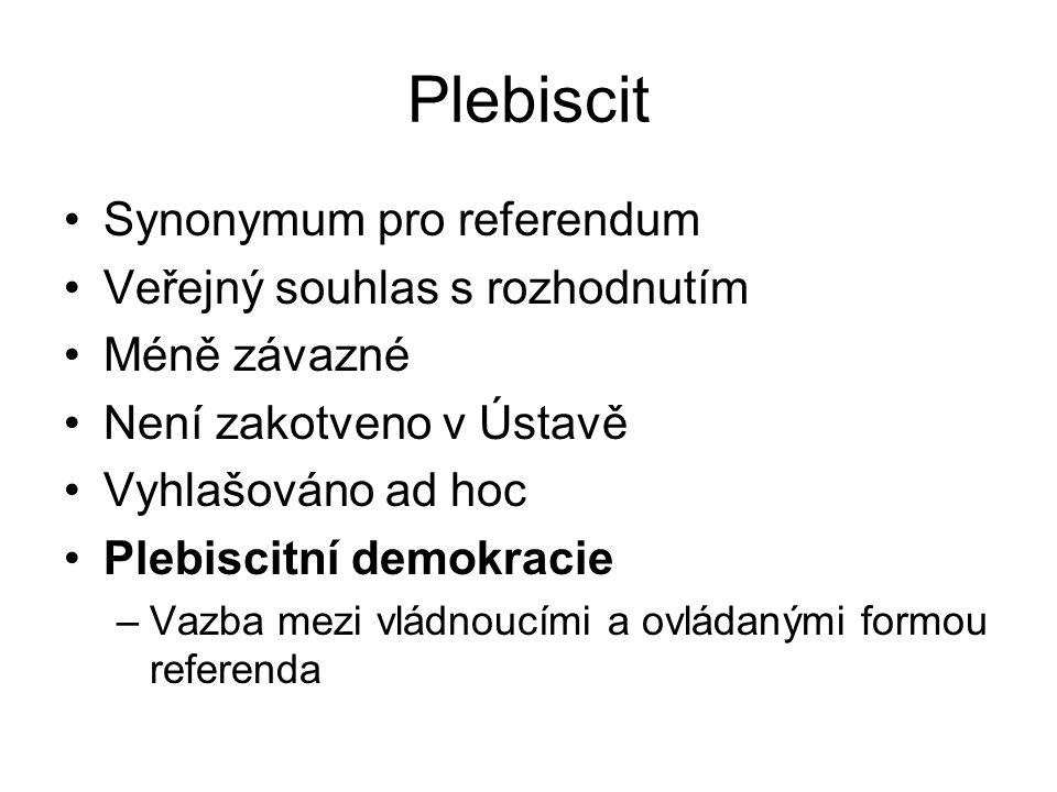 Plebiscit Synonymum pro referendum Veřejný souhlas s rozhodnutím Méně závazné Není zakotveno v Ústavě Vyhlašováno ad hoc Plebiscitní demokracie –Vazba mezi vládnoucími a ovládanými formou referenda