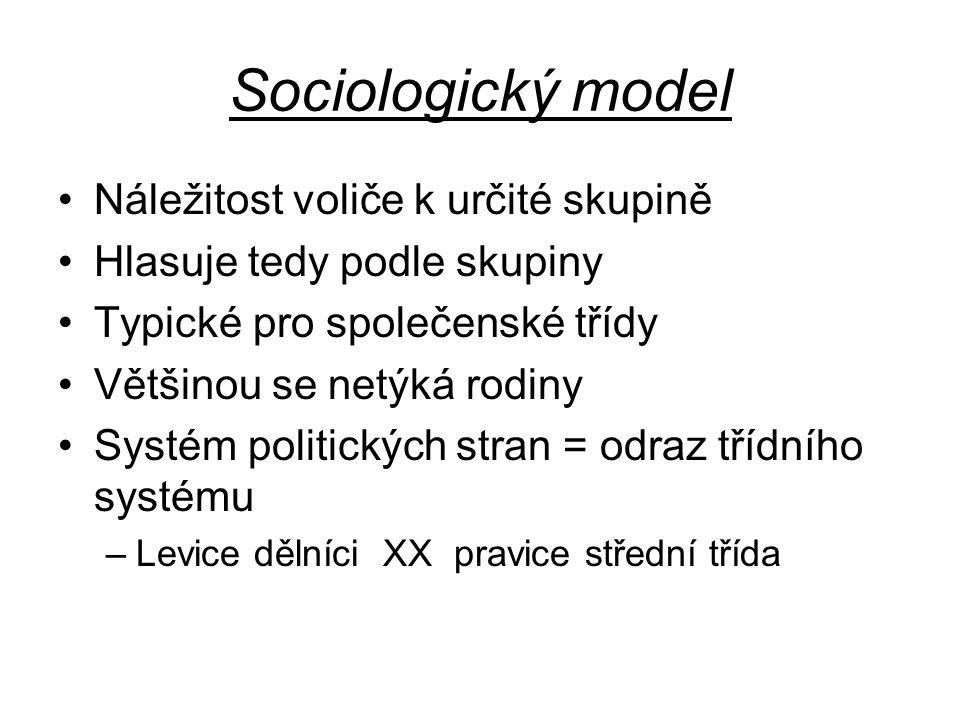 Sociologický model Náležitost voliče k určité skupině Hlasuje tedy podle skupiny Typické pro společenské třídy Většinou se netýká rodiny Systém politických stran = odraz třídního systému –Levice dělníci XX pravice střední třída