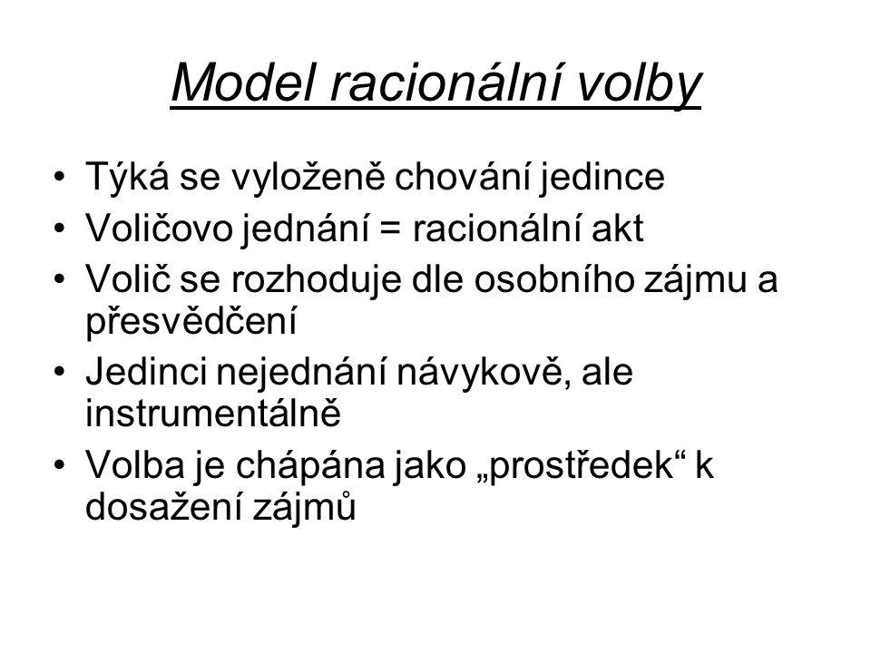 """Model racionální volby Týká se vyloženě chování jedince Voličovo jednání = racionální akt Volič se rozhoduje dle osobního zájmu a přesvědčení Jedinci nejednání návykově, ale instrumentálně Volba je chápána jako """"prostředek k dosažení zájmů"""