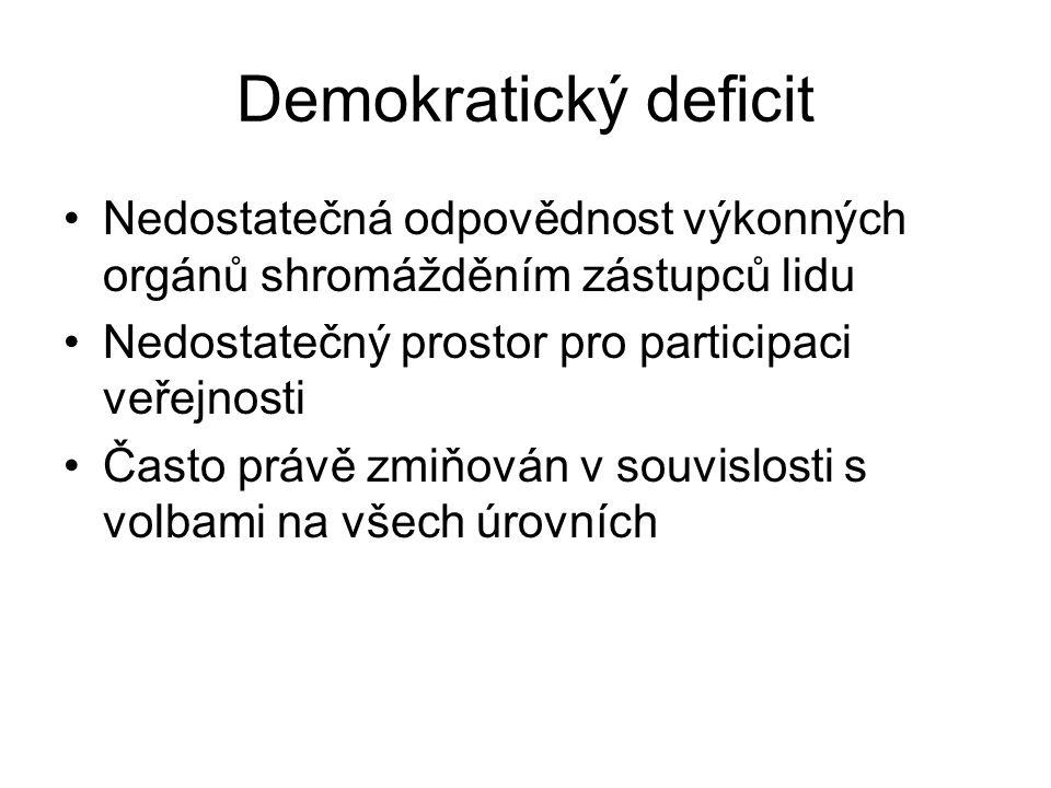 Demokratický deficit Nedostatečná odpovědnost výkonných orgánů shromážděním zástupců lidu Nedostatečný prostor pro participaci veřejnosti Často právě zmiňován v souvislosti s volbami na všech úrovních