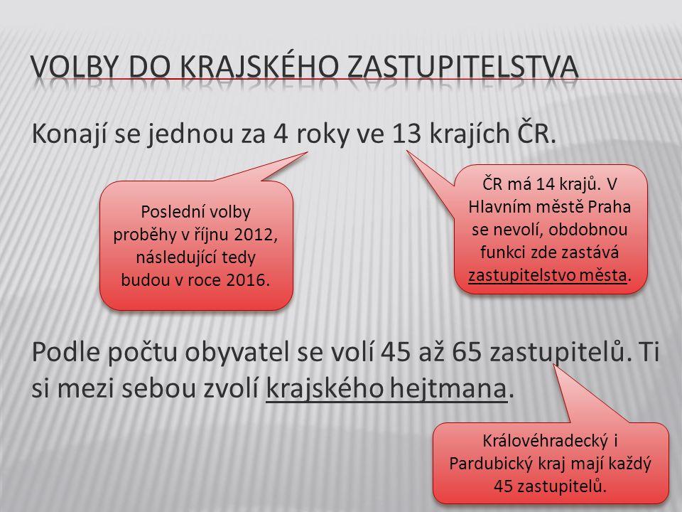 Konají se jednou za 4 roky ve 13 krajích ČR. Podle počtu obyvatel se volí 45 až 65 zastupitelů.