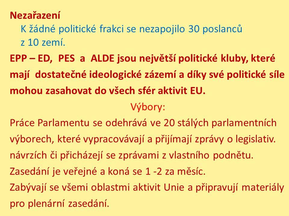Nezařazení K žádné politické frakci se nezapojilo 30 poslanců z 10 zemí. EPP – ED, PES a ALDE jsou největší politické kluby, které mají dostatečné ide