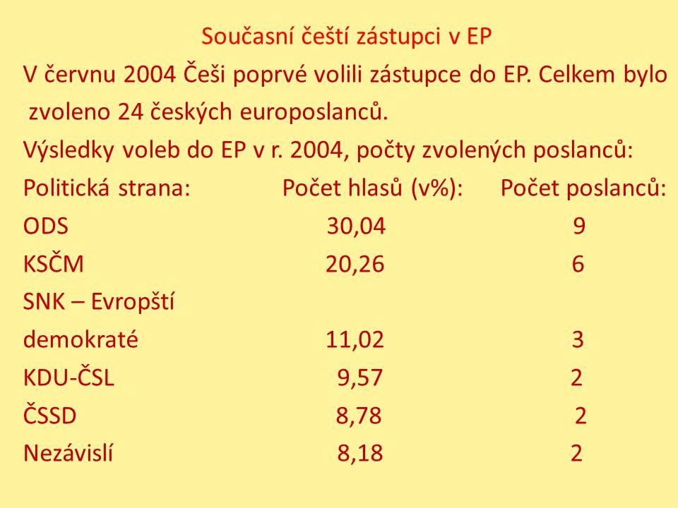 Současní čeští zástupci v EP V červnu 2004 Češi poprvé volili zástupce do EP. Celkem bylo zvoleno 24 českých europoslanců. Výsledky voleb do EP v r. 2