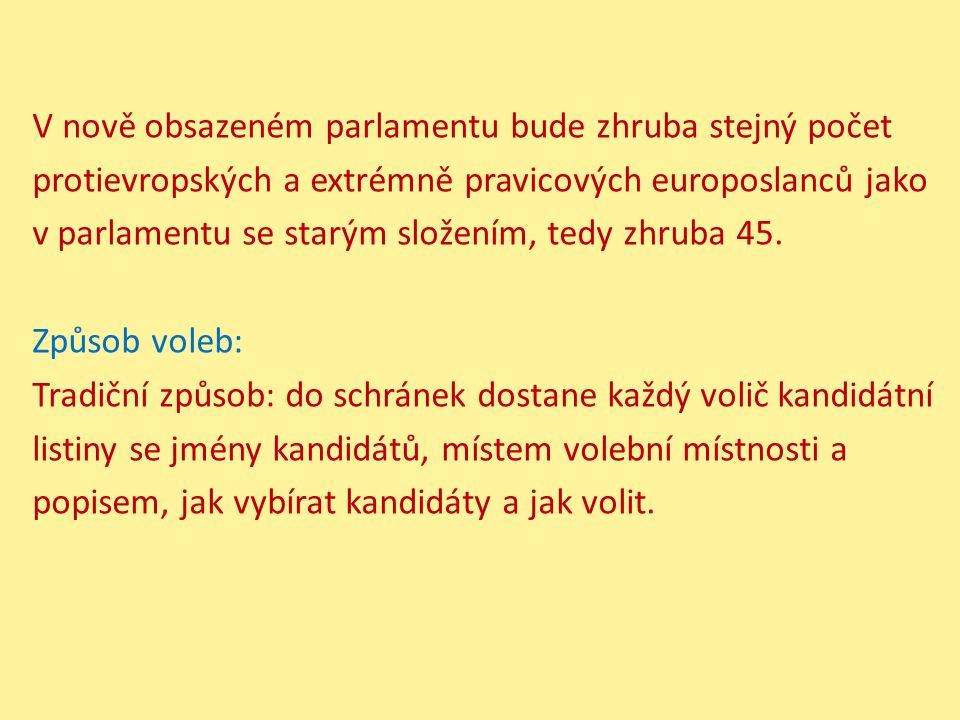 V nově obsazeném parlamentu bude zhruba stejný počet protievropských a extrémně pravicových europoslanců jako v parlamentu se starým složením, tedy zh